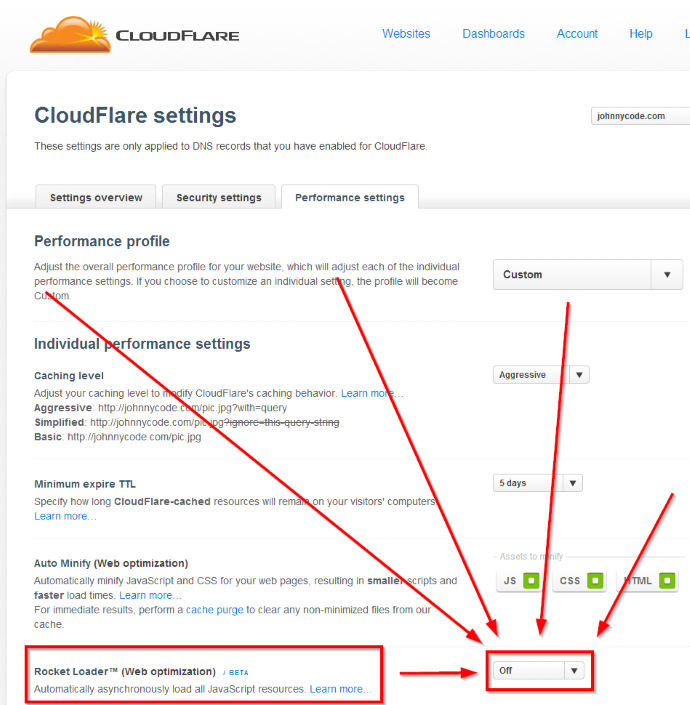 CloudFlare Performance Settings Page